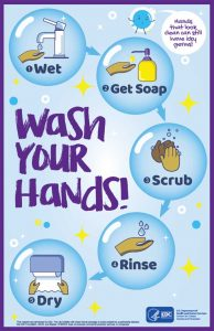 Wash hands posters